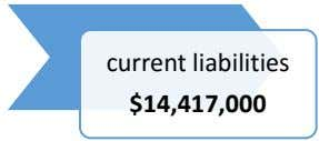 current liabilities $14,417,000