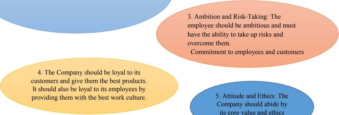 3. Ambition and Risk-Taking: The employee should be ambitious and must have the ability to