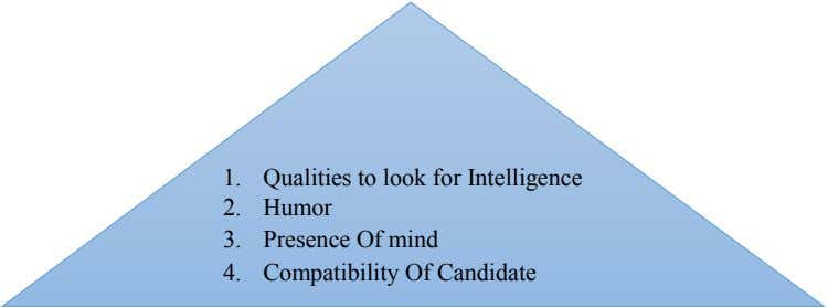 1. Qualities to look for Intelligence 2. Humor 3. Presence Of mind 4. Compatibility Of
