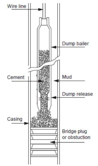 plug. h) The drill pipe can then be pulled out of the hole. The calculation on