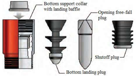 h) Pressure up on plug to close ports in stage collar. FIGURE 15: Two-stage cementing accessories