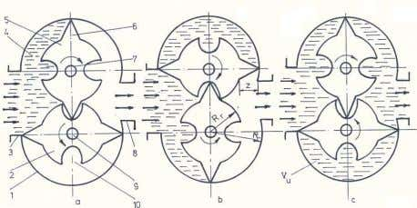 of a New Type of Rotating Machine with Profiled Rotors 373 Fig. 1 The functioning principle