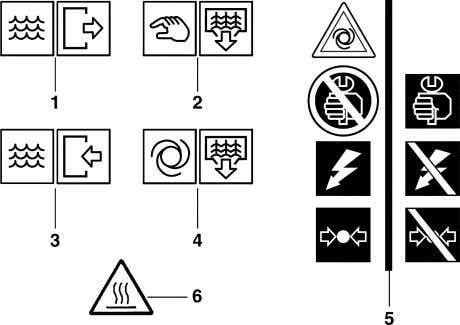 unload the compressor before maintenance 6. Hot parts Fig. 2 DANGER This symbol identifies immediate hazards