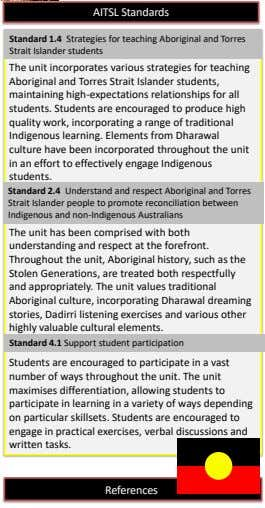 AITSL Standards Standard 1.4 Strategies for teaching Aboriginal and Torres Strait Islander students The unit