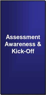 Assessment Awareness & Kick-Off
