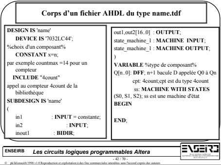Corps d'un fichier AHDL du type name.tdf DESIGN IS 'name' DEVICE IS '7032LC44'; %choix d'un