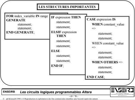 LES STRUCTURES IMPORTANTES FOR index_variable IN range GENERATE statement; statement; END GENERATE; IF expression