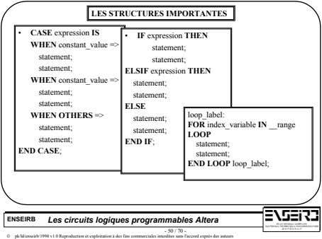 LES STRUCTURES IMPORTANTES • CASE expression IS WHEN constant_value => statement; statement; WHEN