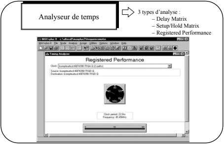 3 types d'analyse : Analyseur de temps – Delay Matrix – Setup/Hold Matrix – Registered