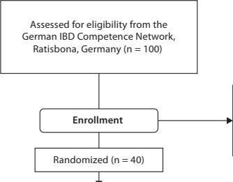 Assessed for eligibility from the German IBD Competence Network, Ratisbona, Germany (n = 100) Enrollment