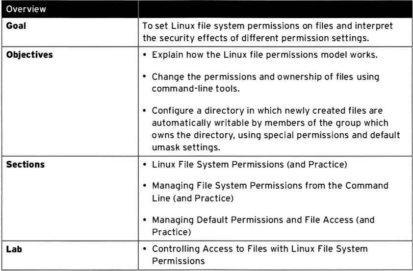 Overview Goal To set Linux file system permissions on files and interpret the security effects
