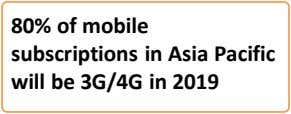 Regional and Technological wise Subscription outlook Mobile Comm Professionals, Inc. Source: Ericsson Mobility report