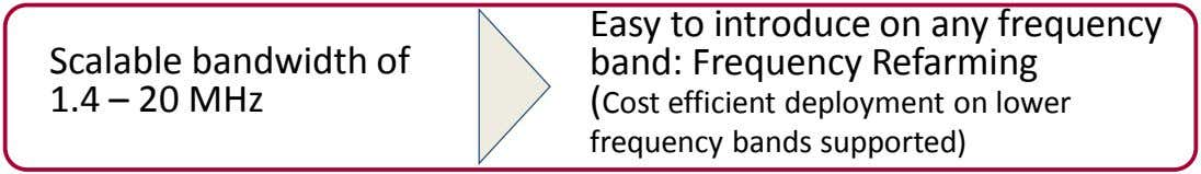 Easy to introduce on any frequency •Scalable bandwidth of 1.4 – 20 MHz band: Frequency