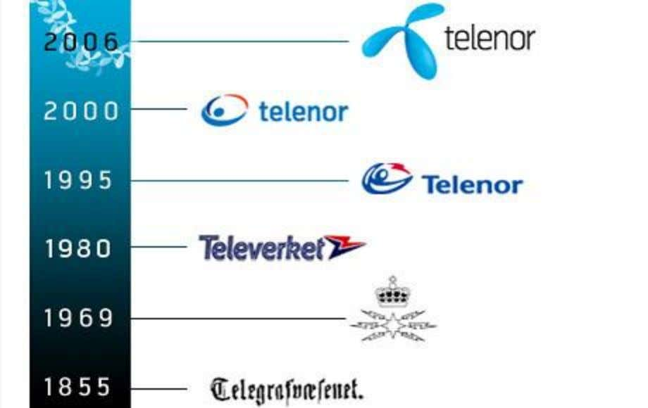 12/12 INTRODUCTION OF TELENOR ROLE OF BUSINESS COMMUNICATION IN SUCCESS OF