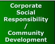 Corporate Social Responsibility / Community Development