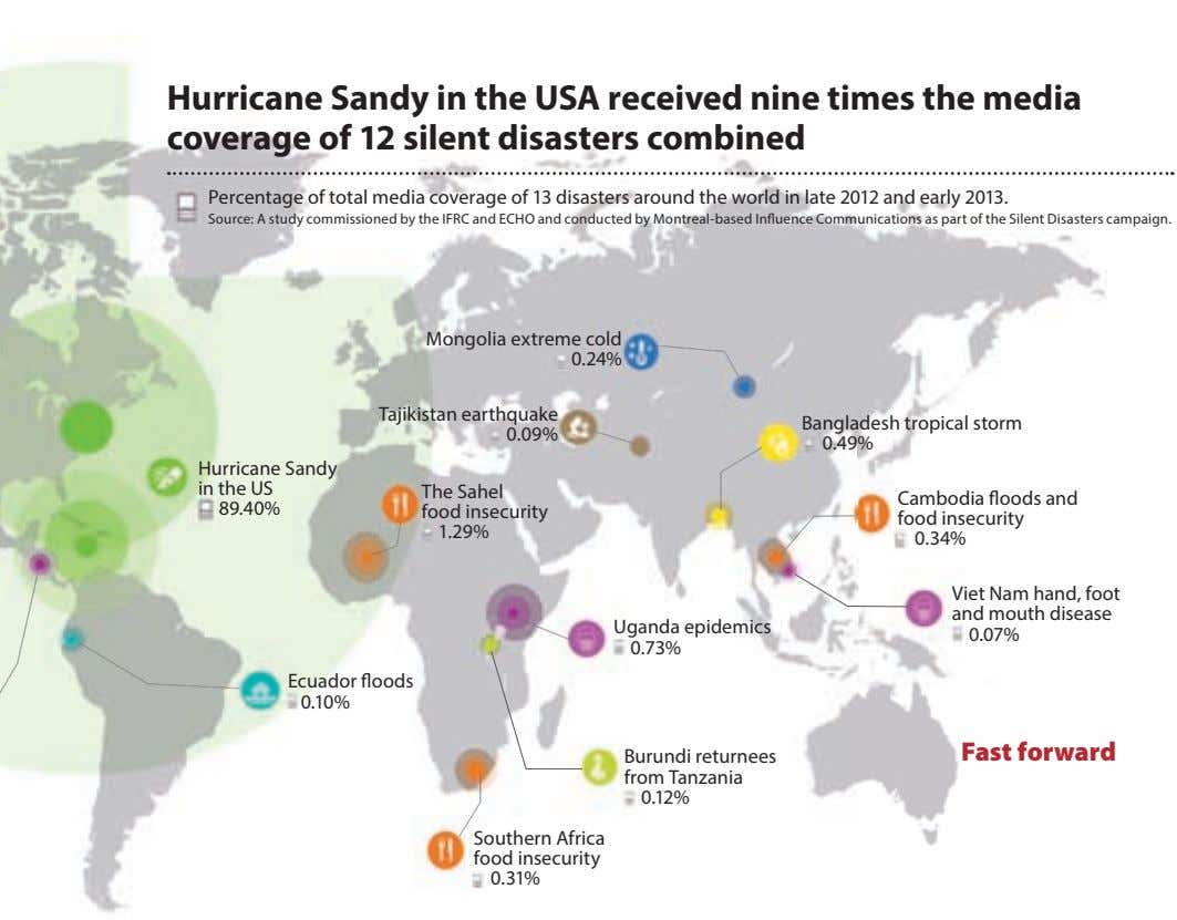 Hurricane Sandy in the USA received nine times the media coverage of 12 silent disasters combined