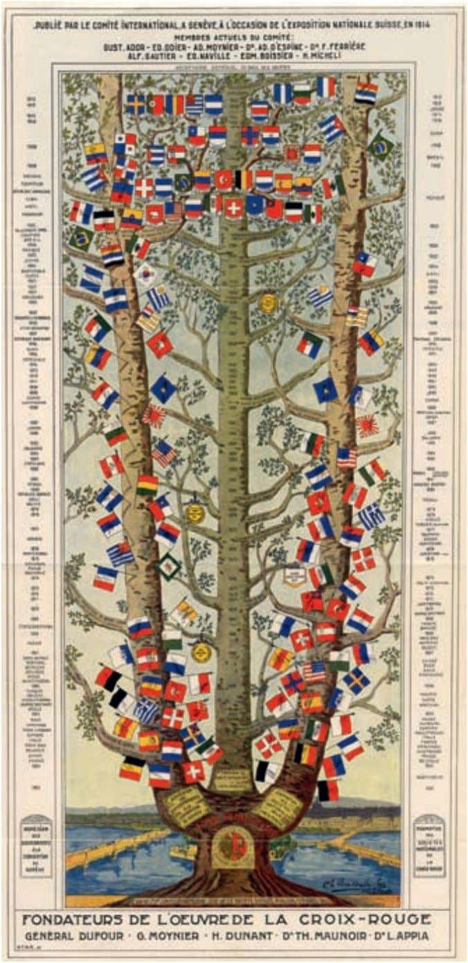 'The Tree of Humanity' This colorful engraving created for an exposition in Berne, Switzerland in 1914