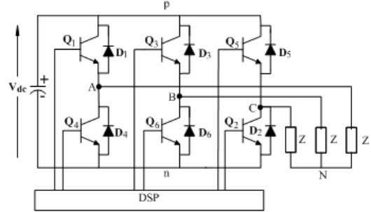 12]. The eight switching states are shown in Figure 2(a). Figure 1 Three-phase Voltage Source Inverter