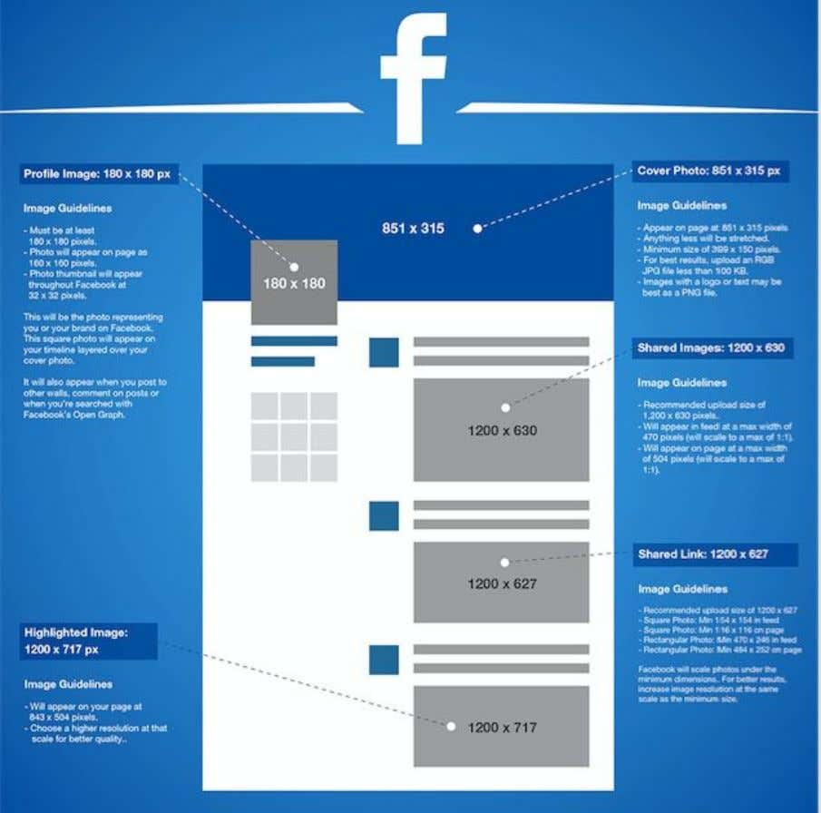 FACEBOOK Design Considerations Please refer to the Visual Guidelines for each brand. Cover Photo The cover