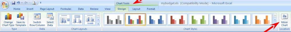 Chart Tools Tab/Ribbon will appear like the image below. Notice , on the right end of