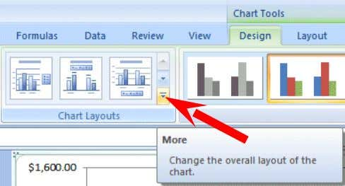 in the lower right corner of the Chart Layouts Group . When you click the More