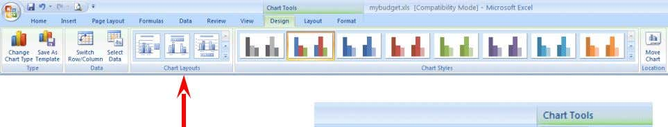 Notice that there is a Chart Layouts Group in the Chart Tools Ribbon. There are