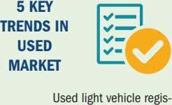 5 KEY TRENDS IN USED MARKET Used light vehicle regis-