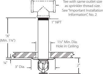 "Tee with same outlet size as sprinkler thread size. See ""Important Installation Information"", No. 2"