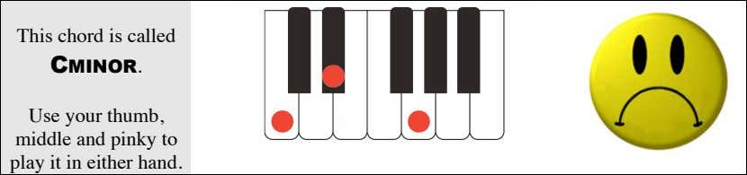 This chord is called CMINOR. Use your thumb, middle and pinky to play it in