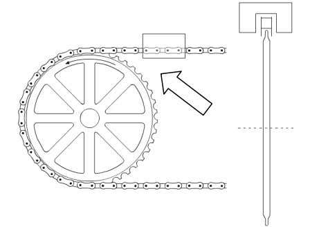 either side of the sprocket or chainring. Sprockets: CRITICAL AREA TO BE GUARDED The greater the