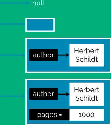 null Herbert author Schildt Herbert author Schildt pages = 1000