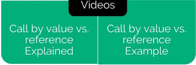 Videos Call by value vs. reference Explained Call by value vs. reference Example