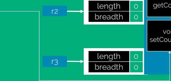 length 0 r2 breadth 0 length 0 r3 breadth 0