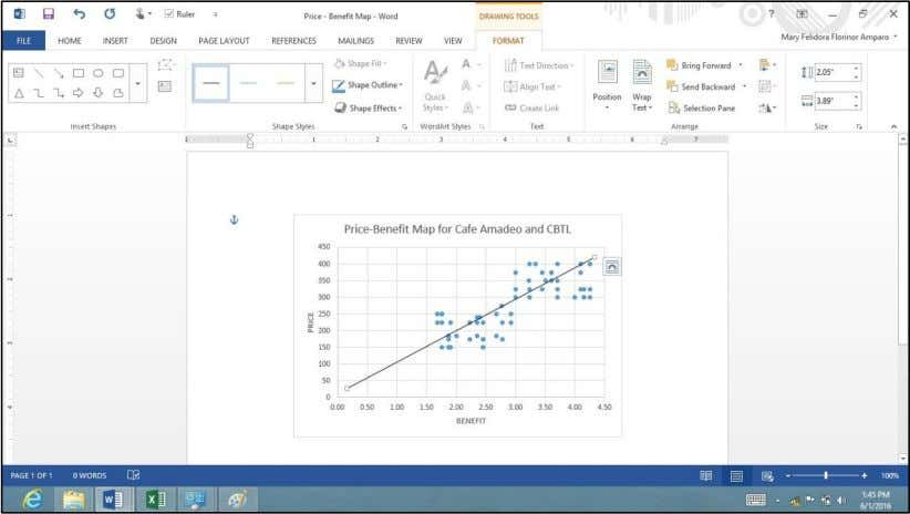 graph. Your scatter graph should look like the one below. Picture 16 . Sample Scatter Graph