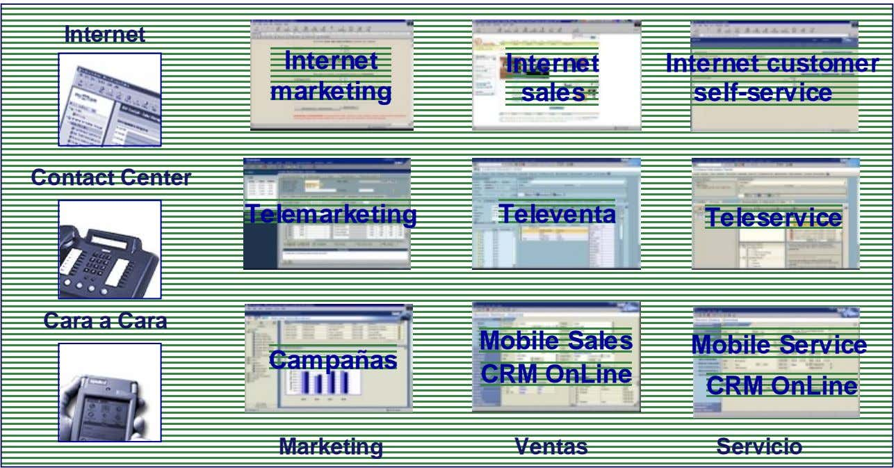 Internet Internet Internet Internet customer marketing sales self-service Contact Center Telemarketing Televenta