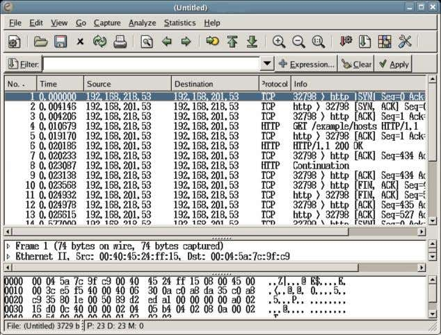 A Wireshark Capture Packet List Chapter 1. Webserver Basics More interestingly for our purposes, wireshark can