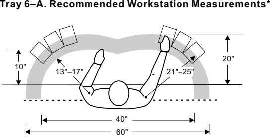 "Tray 6–A. Recommended Workstation Measurements* 20"" 10"" 13""–17"" 21""–25"" 40"" 60"""