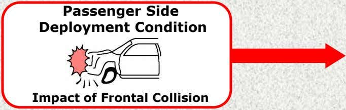 Passenger Side Deployment Condition Impact of Frontal Collision