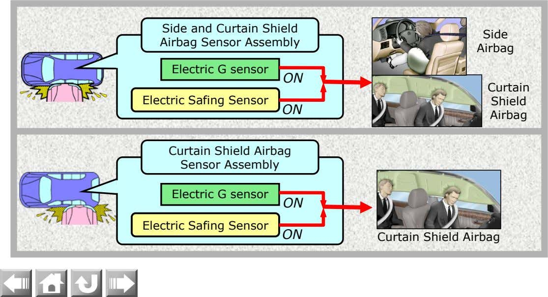 Side and Curtain Shield Airbag Sensor Assembly Side Airbag Electric G sensor ON Curtain Electric Safing