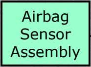Assembly ECU Engine Fuel Cut Fuel Pump M Airbag Sensor Airbag is deployed