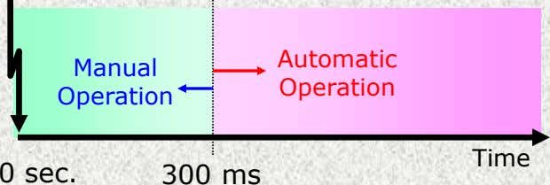 Time Operation Operation Automatic 300 ms 0 sec. Manual