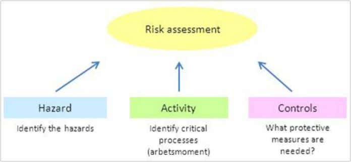 "Is it acceptable or not? "" Previous BIORISK MANAGEMENT: THE 'AMP' MO… BIORISK MANAGEMENT Next #"