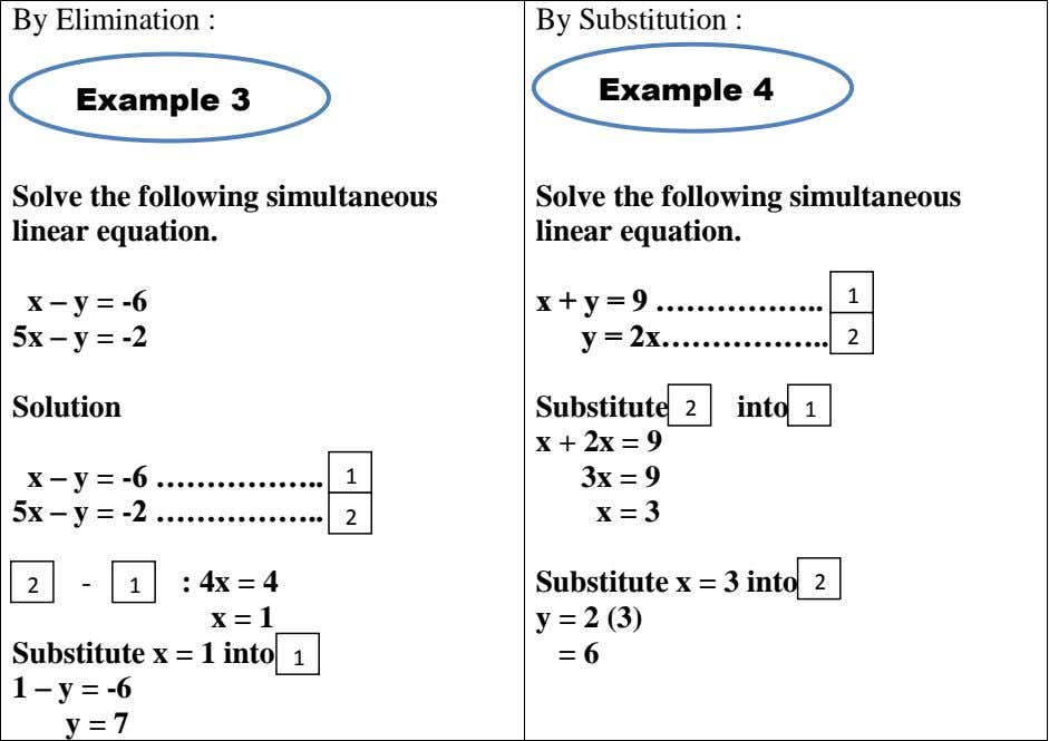 By Elimination : By Substitution : Example 4 Example 3 Solve the following simultaneous linear