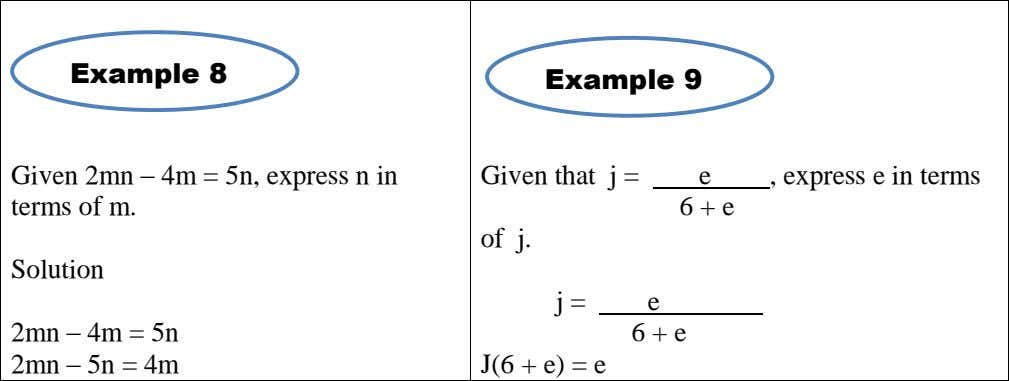 Example 8 Example 9 Given 2mn – 4m = 5n, express n in terms of