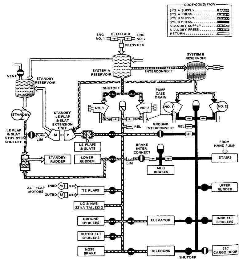 LECTURE NOTES, VERSION 2004 Chapter 3 – Hydraulic System Fig. 3.24 – Possible solution for the