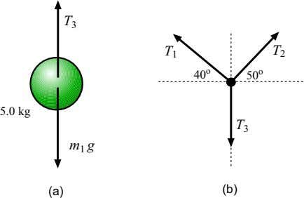 83 Figure 4.2: Masses suspended by strings, for Example 7. Figure 4.3: Force diagrams for part