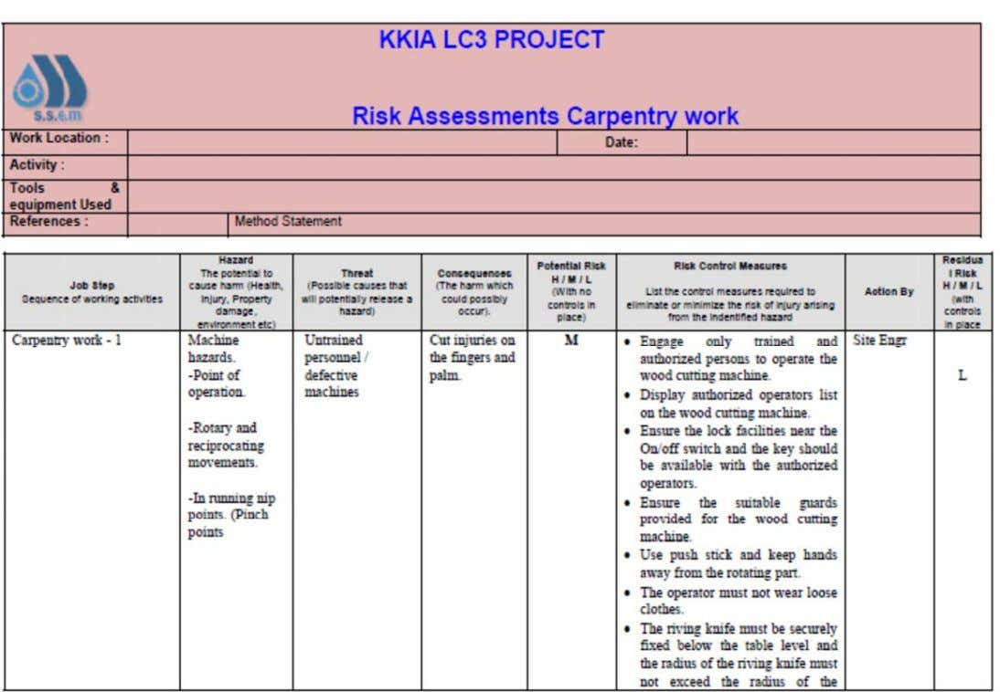 ‐ GEN ‐ CV ‐ 0021 ‐ B APPENDICES Appendix 1.0 Job Risk Assessment Appendix 1.1