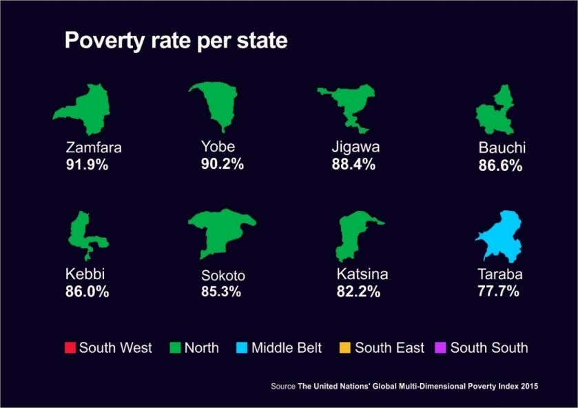 viable. We have produced massive poverty with the state creation. lekealder.com 13