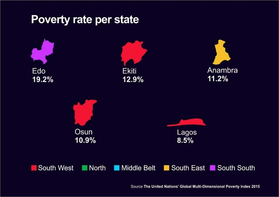 "Very few states have the economic heft to do development. They""re hardly investible propositions. It""s"