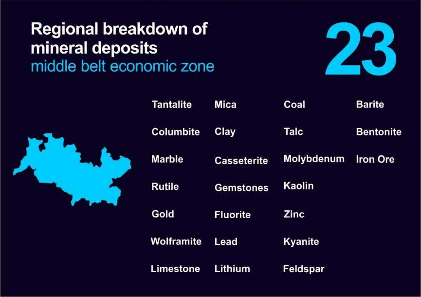 to turn Nigeri a into a mineral dump. This is the regional breakdown of mineral resources